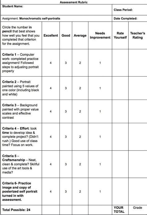 slo scoring template blank rubric template 12 best images about curriculum on