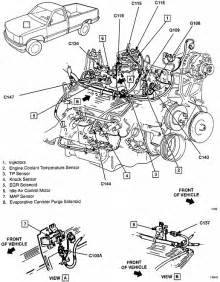 chevrolet express 1500 engine diagram get free image about wiring diagram
