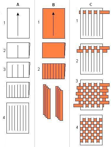How To Make Paper Mat - 25 best ideas about paper weaving on