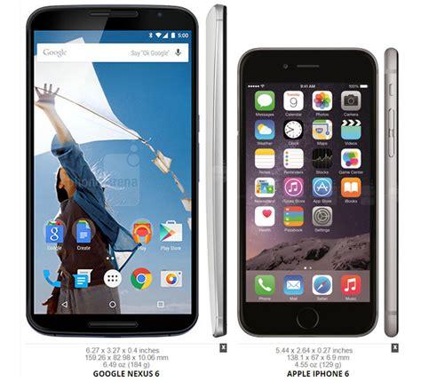 ultimate nexus 6 size comparison vs nexus 5 samsung galaxy iphone 6 naldotech