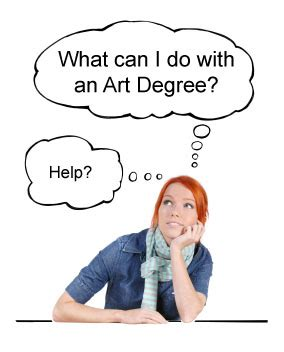 What Can U Do With An Mba Degree by What Can You Do With An Degree Kinderart