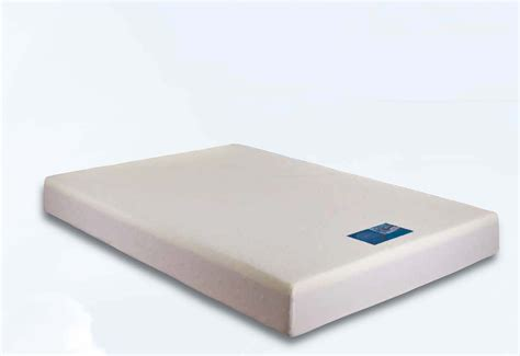 The Cheapest Mattress Cheap Mattresses For Sale Bed