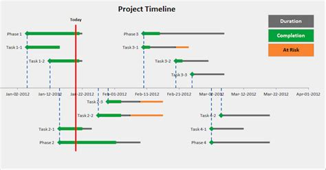 Free Project Timeline Template Excel 8 Free Project Timeline Templates Excel Excel Templates