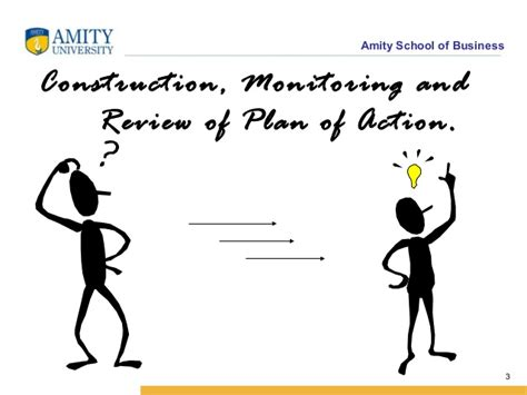 Amity 3 Continent Mba Review by Bs Ii Module 4