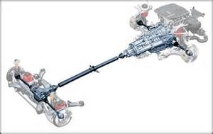 What Is The Audi Quattro System Audi Q5 Motor Trader Car News