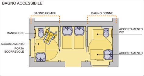 misure bagni per disabili locali pubblici accessibilit 224 il bagno quot per quot disabili nei luoghi aperti