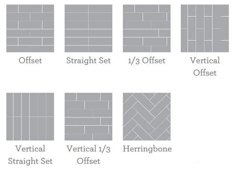 pattern potential subway backsplash tile centsational girl 11 best backsplash images on pinterest backsplash ideas