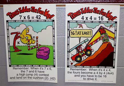 times tables the way multiplication facts for elementary students