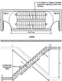 Fire Exit Stairs Dimensions by 1000 Images About Exit Staircase On Pinterest