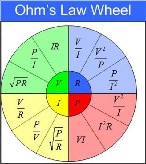 ohm s formula chart student resources
