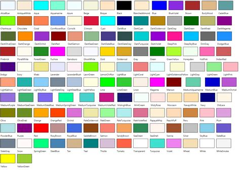 the colors creating a listbox that shows all predefined wpf colors