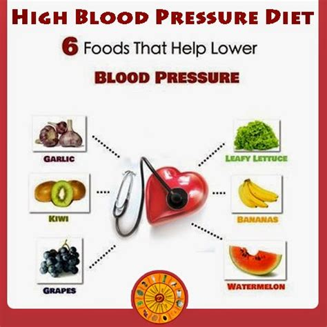 c section due to high blood pressure diet to lower high blood pressure liss cardio workout