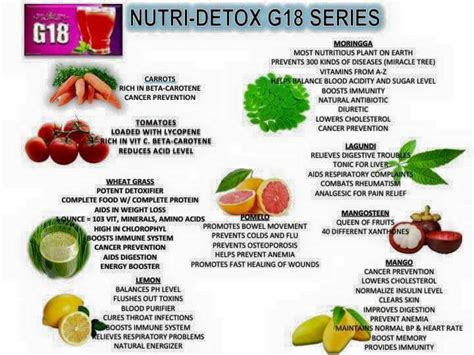 Detox With Fruits And Vegetables Juicing by Weight Loss Detox And Highly Nutritious Juice Drink