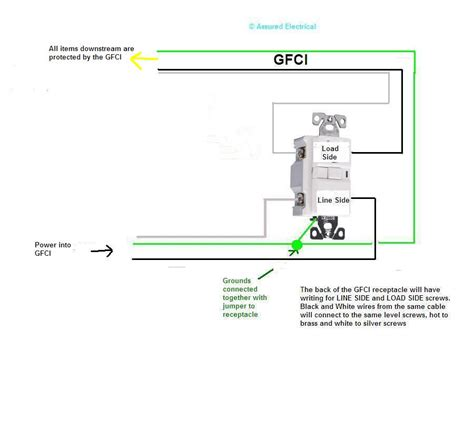 gfci turns appliance without tripping gfci a refrigerator