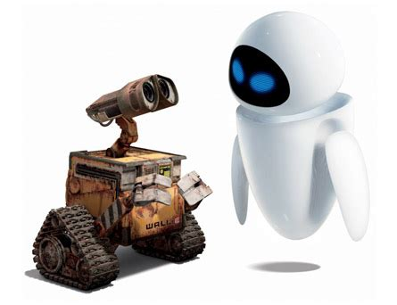 Wall E Topples In Box Office by The Magic Of Pixar Boxofficequant