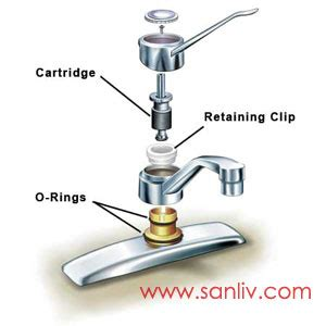 how to fix kitchen faucet fixing a leaky kitchen faucet cartridge faucets repairs