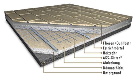 estrich matten d 228 mmstoffe nord aks matten 1x2 meter