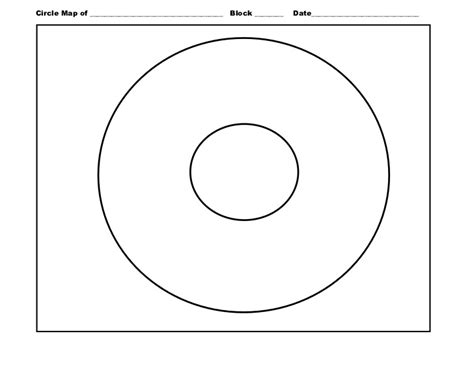 thinking maps template student interest inventory thinking map circle map kagan