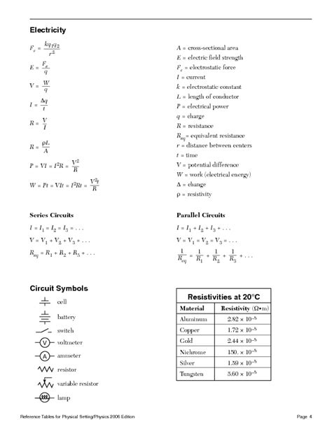 Ap Physics Reference Table by Physics Reference Table Brokeasshome