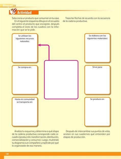 cadenas productivas sexto grado geograf 237 a sexto grado 2016 2017 online libros de texto