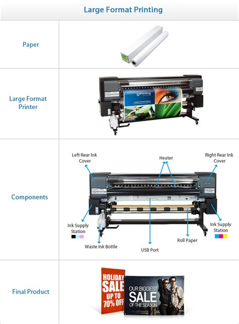 format html page for printing large format printing facts uprinting com