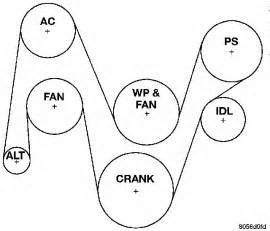 1993 jeep grand cherokee belt diagram 1993 free engine