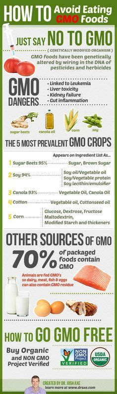 avoid gmo s and improve your health you keep hearing that a non gmo diet will positively impact your health you may