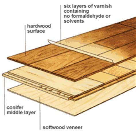 Engineered Wood Versus Engineered Hardwood Flooring