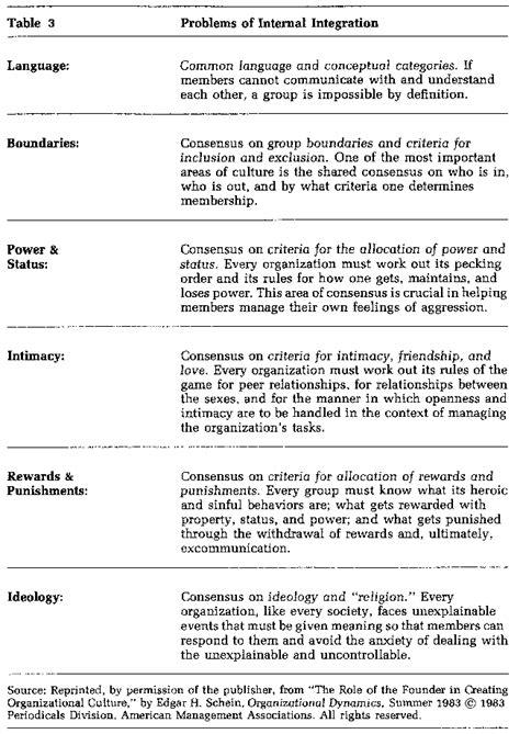 pattern maintenance organization definition cross cultural interview essay essay about cross