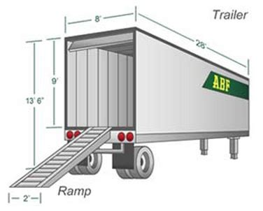 typical tractor trailer dimensions wiring diagrams