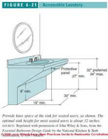 Lavatory height and knee space for accessible bathrooms