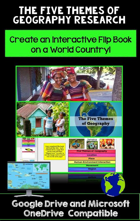 5 themes of geography guided notes 25 b 228 sta five themes of geography id 233 erna p 229 pinterest