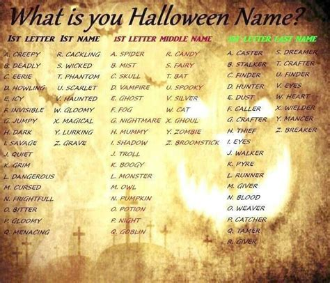 horror themes names halloween name creepy spiderdust halloween ideas