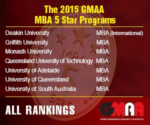 Mba Ratings Australia by Queensland South Australia Dominate 2015 Gmaa Five