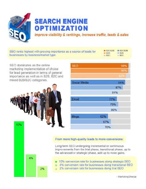 Search Engine Optimization Articles 5 by Seo Services Brand Marketing Zone