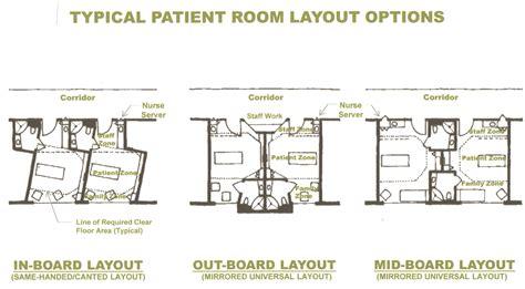 primefaces layout unit header typical patient room layouts healthcare design