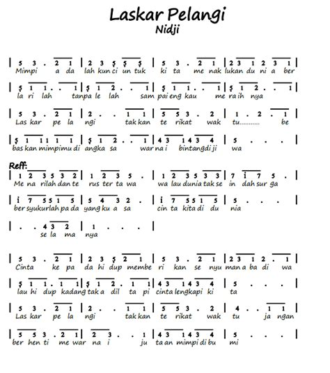 lirik lagu lirik lagu barat related keywords lirik lagu barat