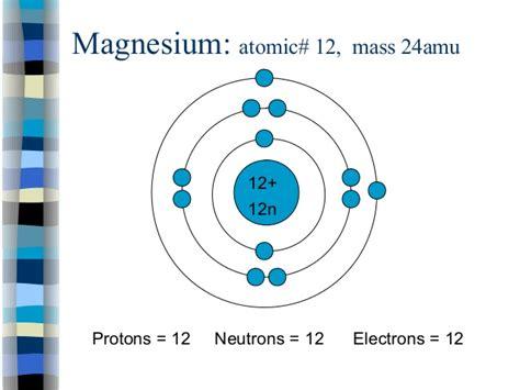 what is the bohr diagram bohr diagrams