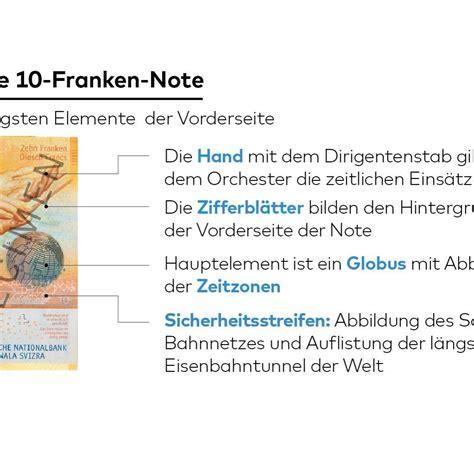 seit wann gibt es die schweiz schweizer franken mit dem neuen 10er beweisen die