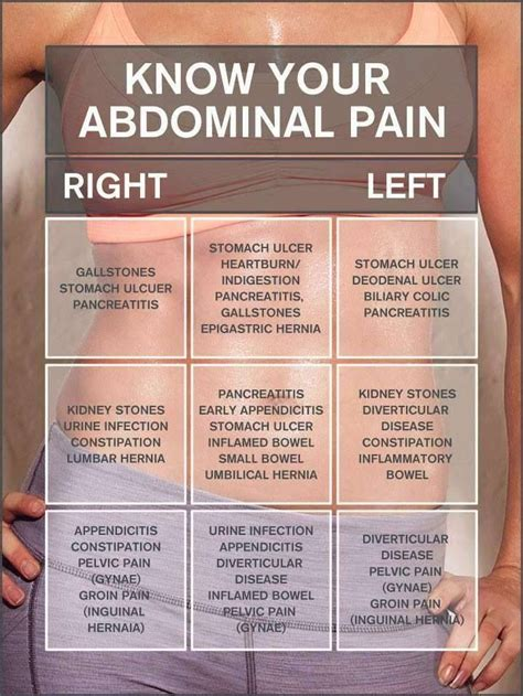 Abdominal Detox Symptoms by 25 Best Ideas About Abdominal On Stomach