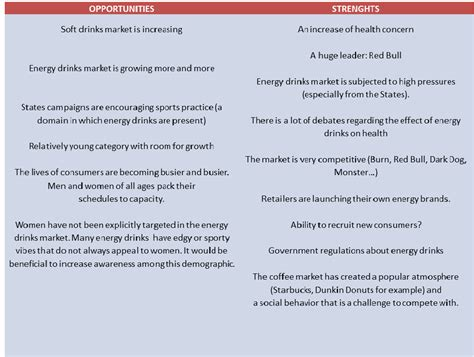 energy drink industry analysis threats opportunities of the market redburnmonsters
