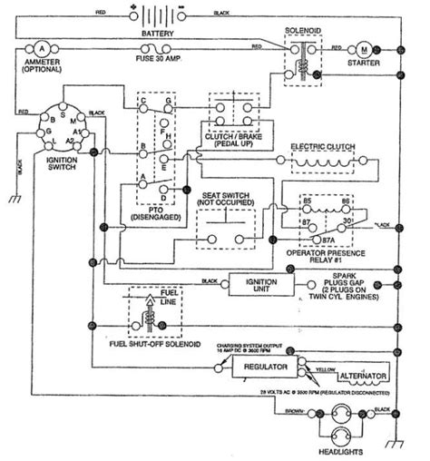 wiring diagram briggs and stratton 18 hp intek alexiustoday