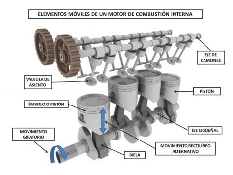 par motor  es  como influye en el rendimiento del coche