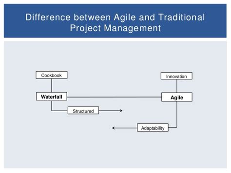 difference between the traditional and agile vs traditional project management