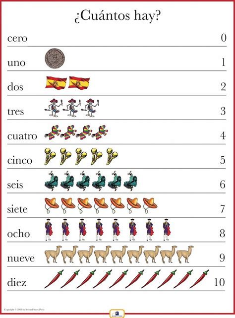 printable spanish numbers 1 10 image gallery spanish 1 10