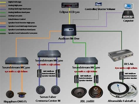 car sound system diagram nilza net 720x540 jpeg car