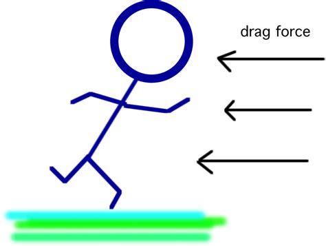 resistors drag untitled document ffden 2 phys uaf edu
