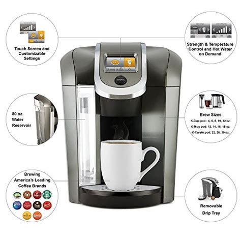 How To Use A Keurig Coffee Maker   KitchenSanity