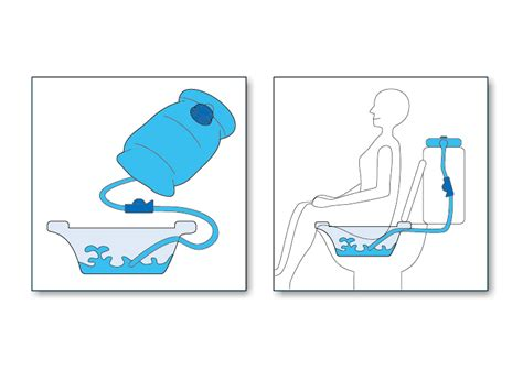 How To Take Sitz Bath In The Bathtub 28 Images Sitz Bath Fistula Support Online