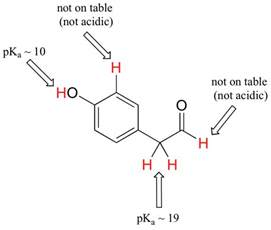 Acid Proton 2 3 Acids And Bases Electrophiles And Nucleophiles